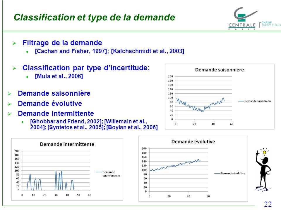 Classification et type de la demande