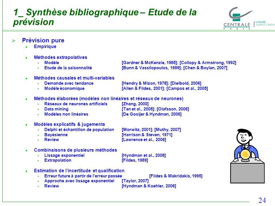1_ Synthèse bibliographique – Etude de la prévision