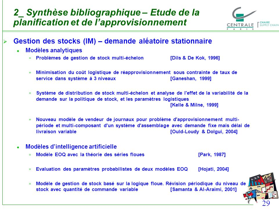 2_ Synthèse bibliographique – Etude de la planification et de l'approvisionnement