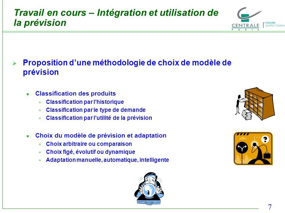 Travail en cours – Intégration et utilisation de la prévision