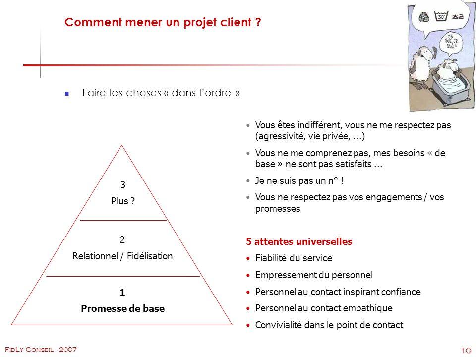 Comment mener un projet client