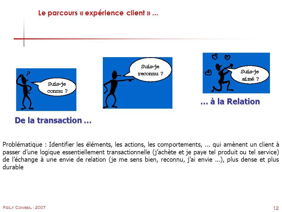 Le parcours « expérience client » ...
