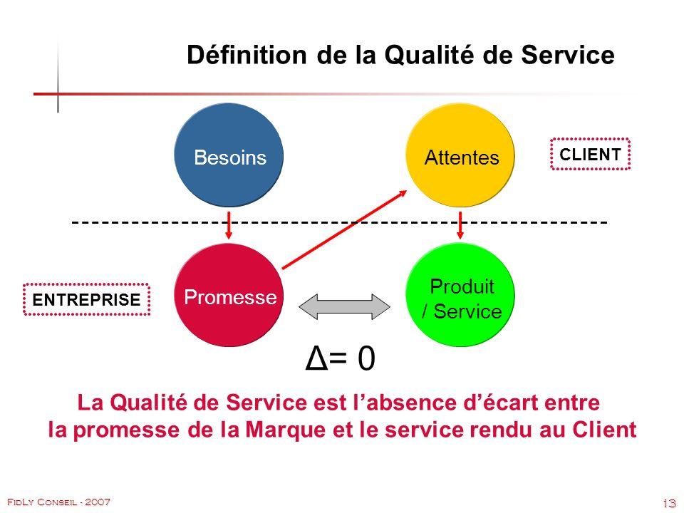 Δ = 0 D é finition de la Qualit é de Service