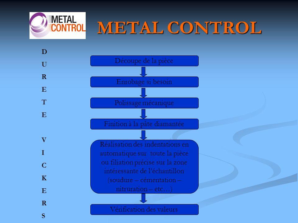 METAL CONTROL Découpe de la pièce Enrobage si besoin