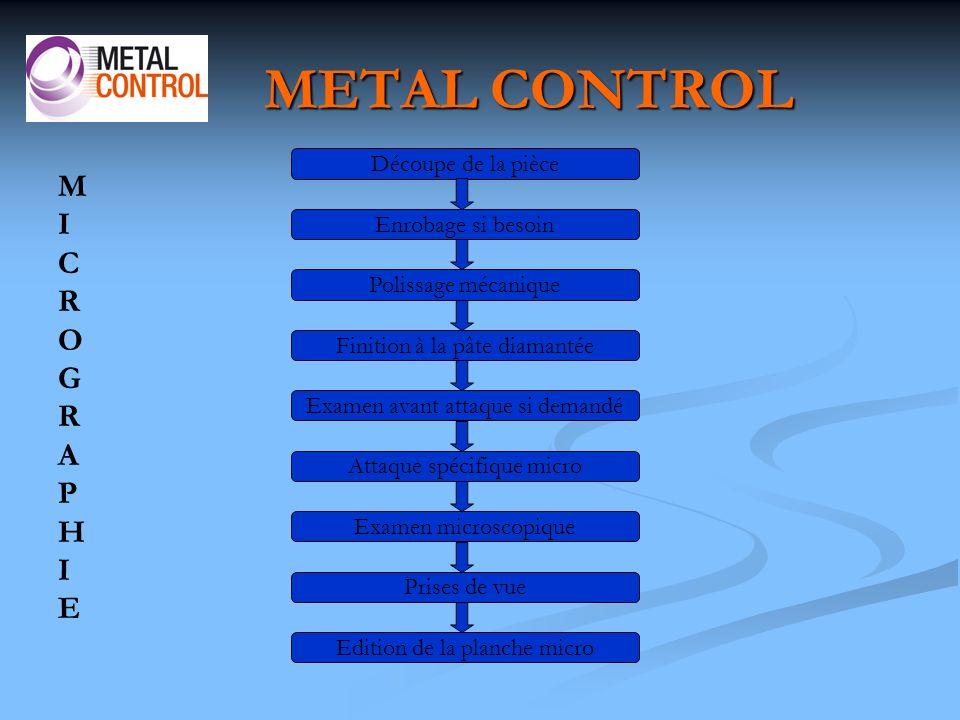 METAL CONTROL M I C R O G A P H E Découpe de la pièce