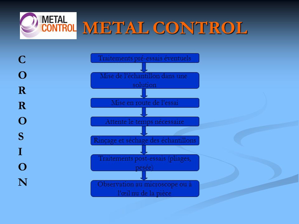 METAL CONTROL C O R S I N Traitements pré-essais éventuels