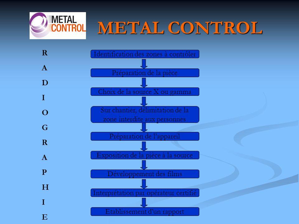 METAL CONTROL R A D I O G P H E Identification des zones à contrôler