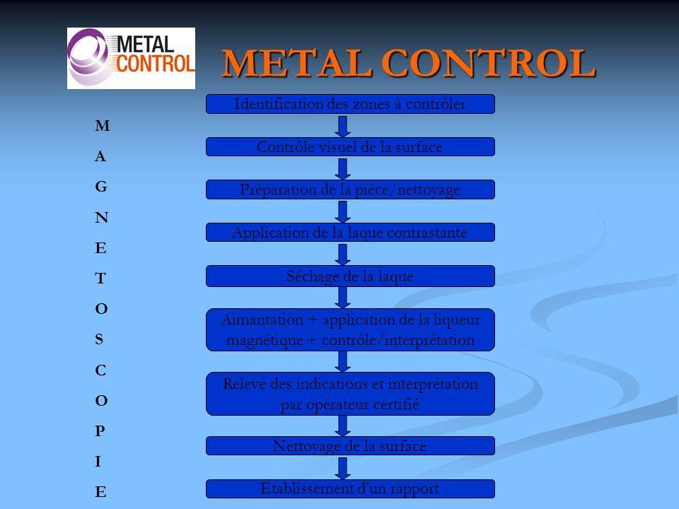 METAL CONTROL Identification des zones à contrôler M A