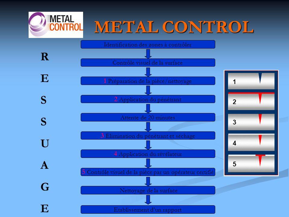 METAL CONTROL R E S U A G 1 Préparation de la pièce/nettoyage