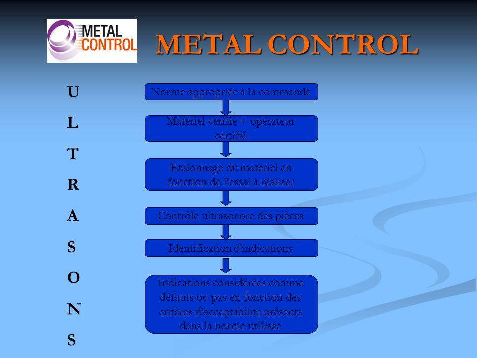 METAL CONTROL U L T R A S O N Norme appropriée à la commande