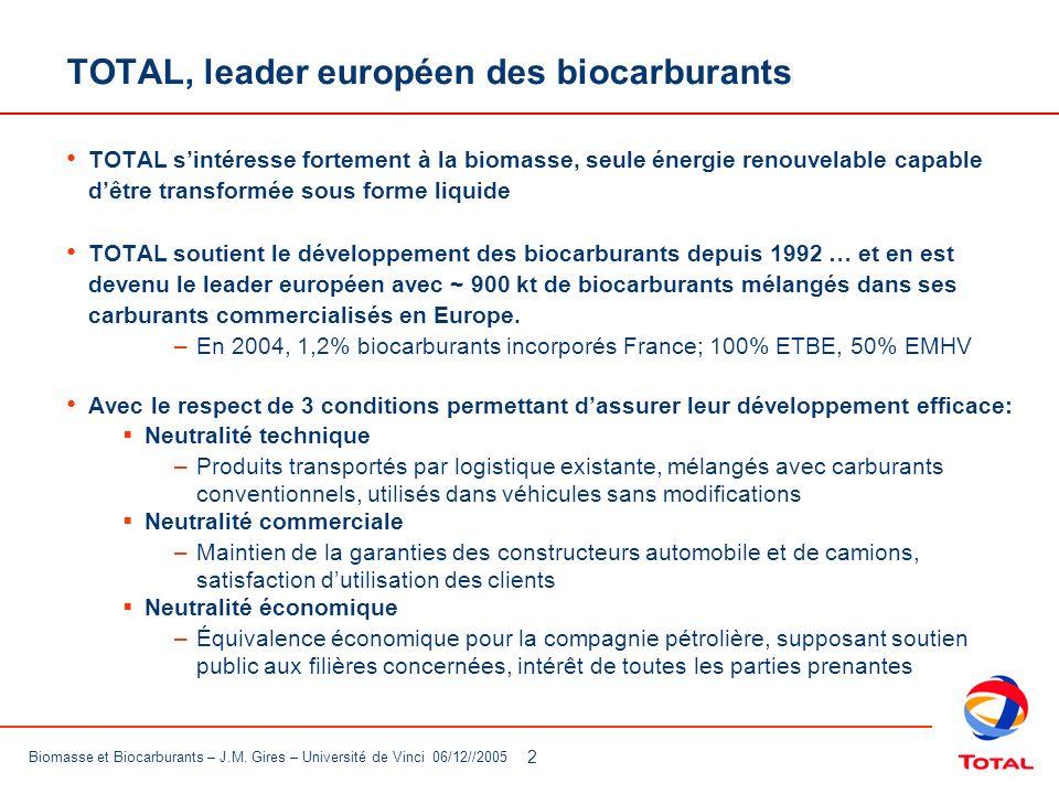 TOTAL, leader européen des biocarburants