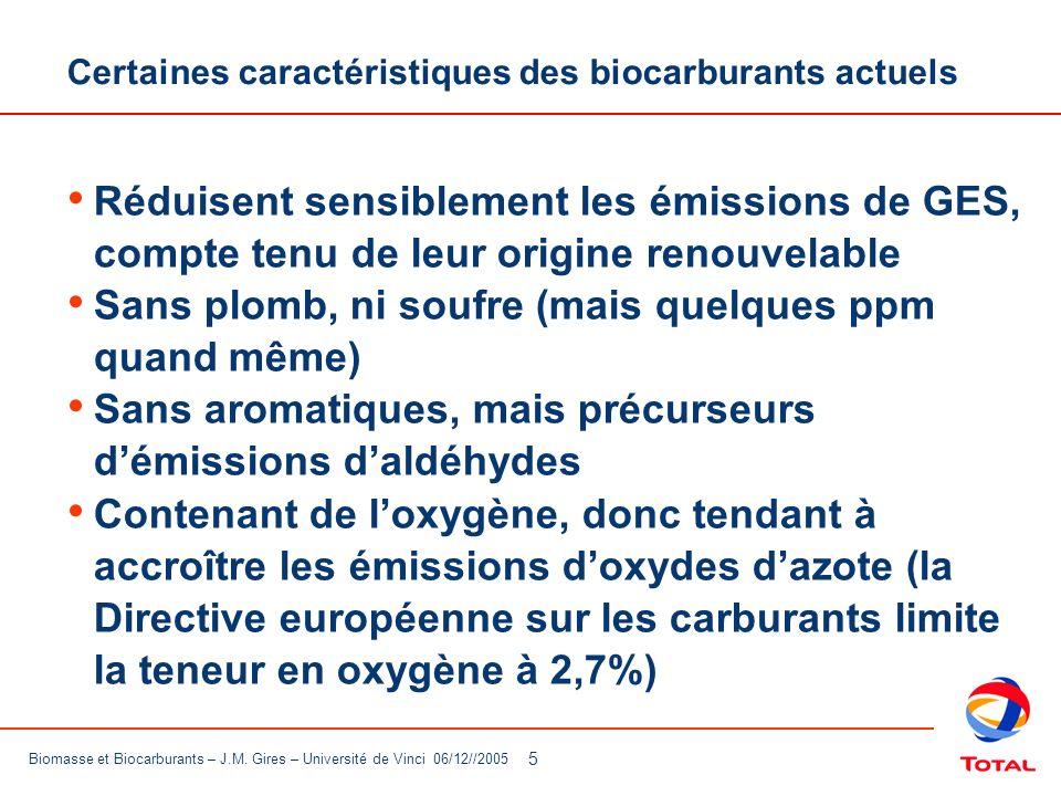 Certaines caractéristiques des biocarburants actuels
