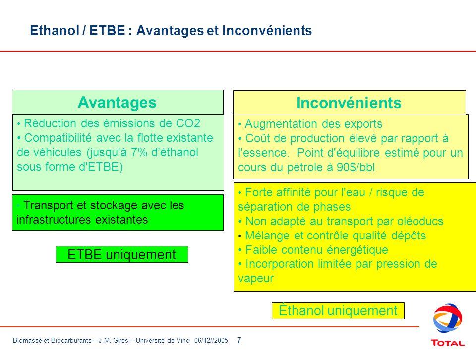 Ethanol / ETBE : Avantages et Inconvénients