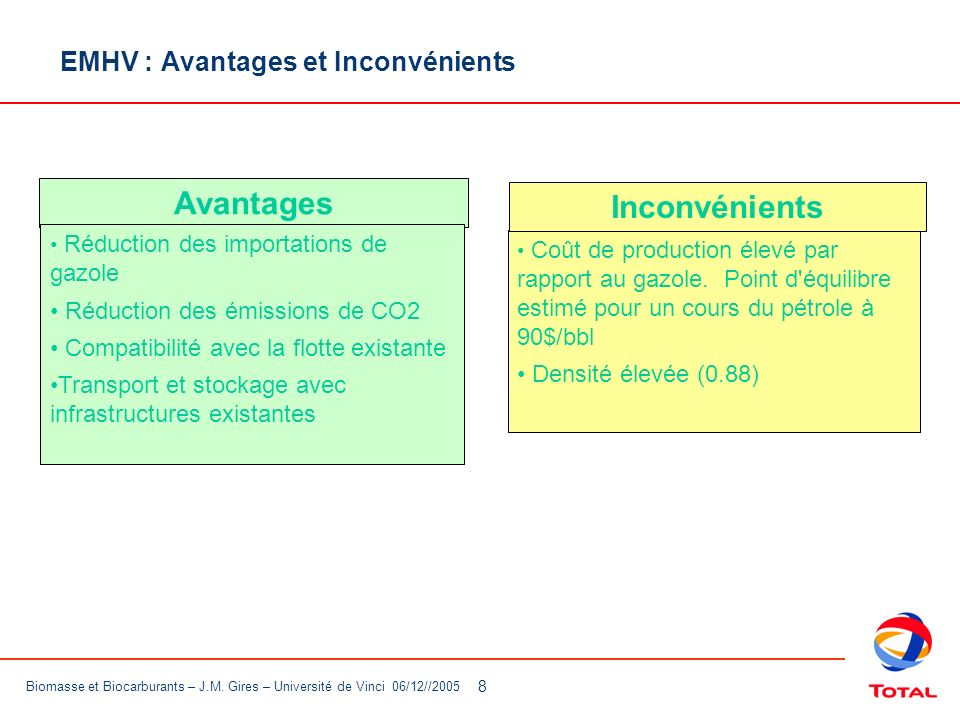 EMHV : Avantages et Inconvénients