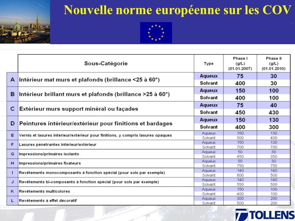 Nouvelle norme européenne sur les COV