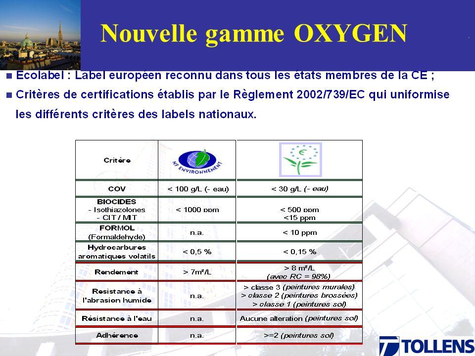 . Nouvelle gamme OXYGEN