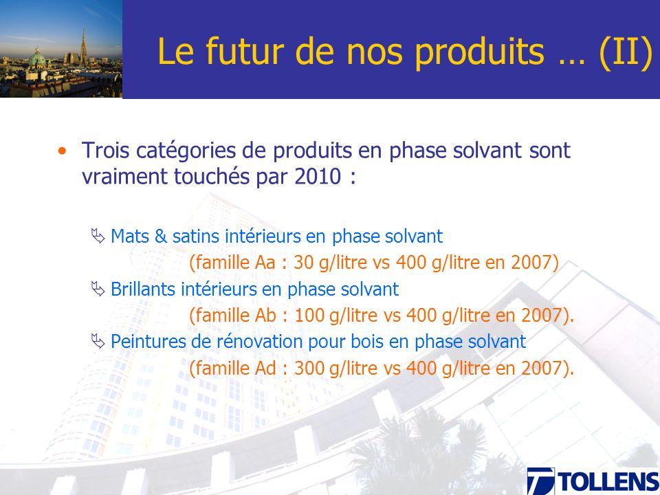 Le futur de nos produits … (II)