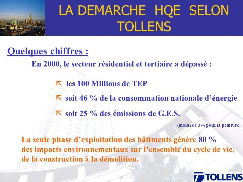 LA DEMARCHE HQE SELON TOLLENS
