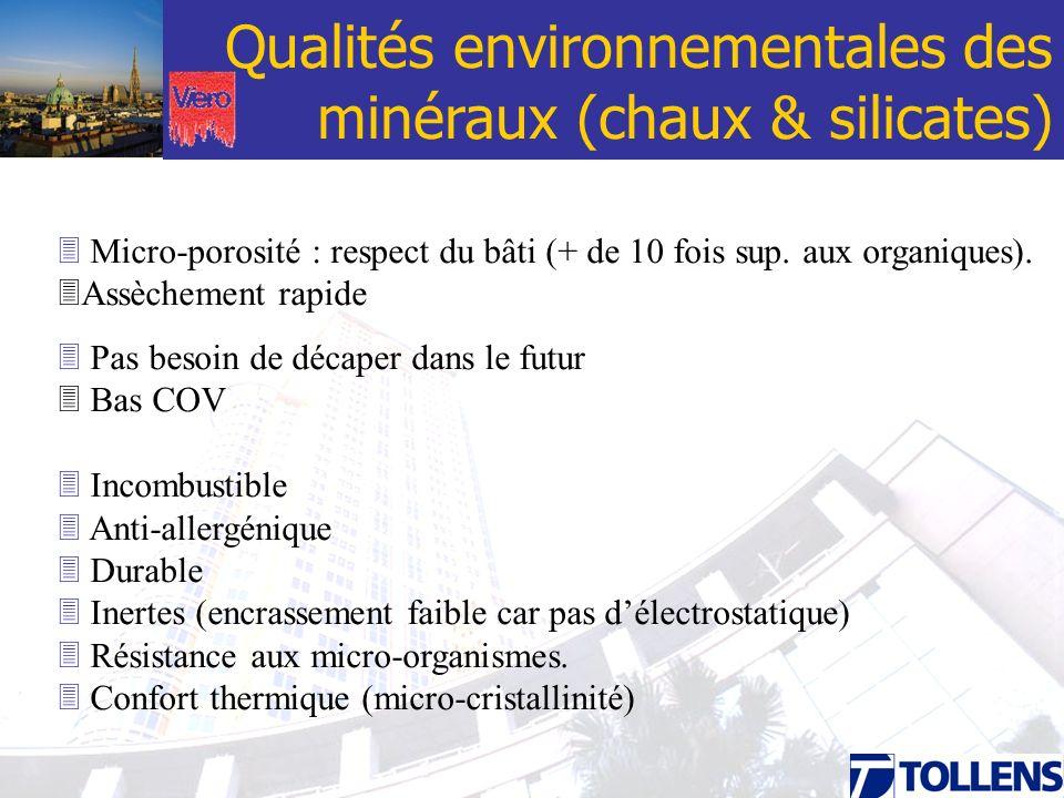 Qualités environnementales des minéraux (chaux & silicates)