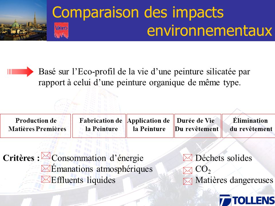 Comparaison des impacts environnementaux