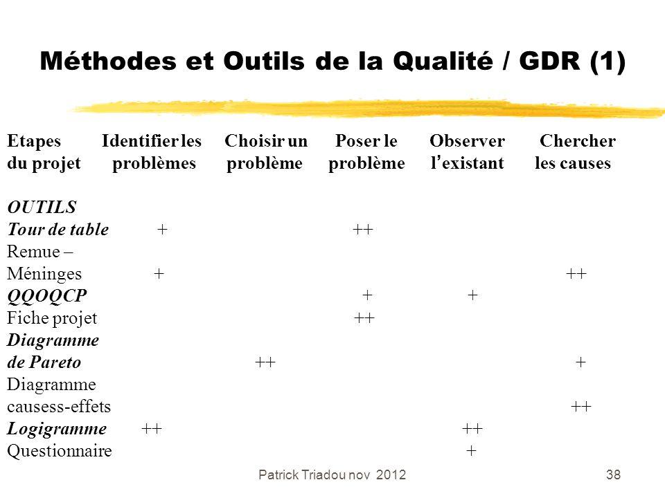 Méthodes et Outils de la Qualité / GDR (1)