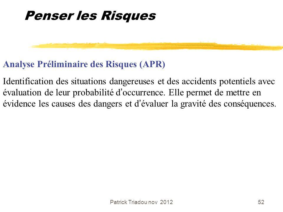 Penser les Risques Analyse Préliminaire des Risques (APR)