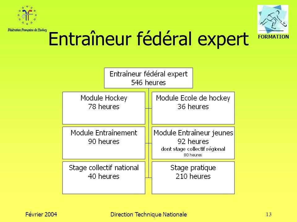 Entraîneur fédéral expert