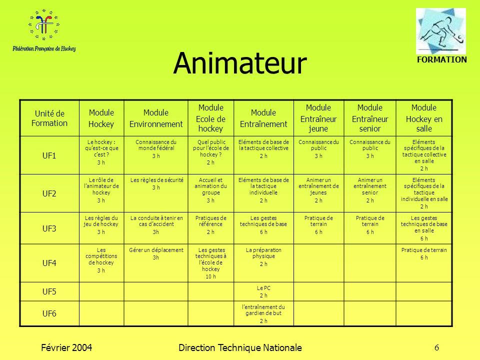 Animateur Février 2004 Direction Technique Nationale