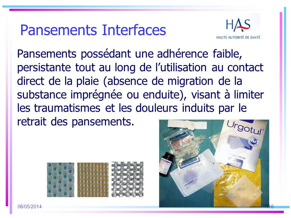 Pansements Interfaces