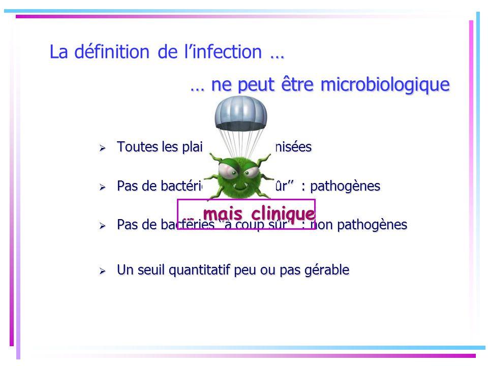 La définition de l'infection … … ne peut être microbiologique