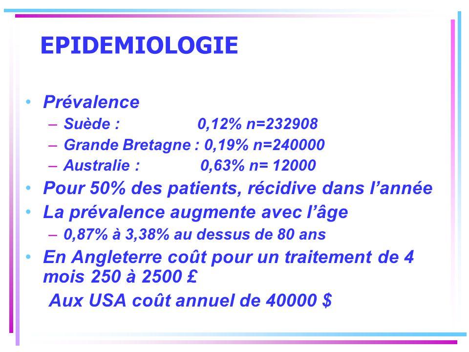 EPIDEMIOLOGIE Prévalence Pour 50% des patients, récidive dans l'année