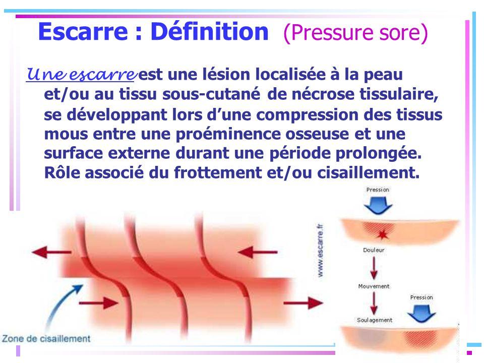 Escarre : Définition (Pressure sore)