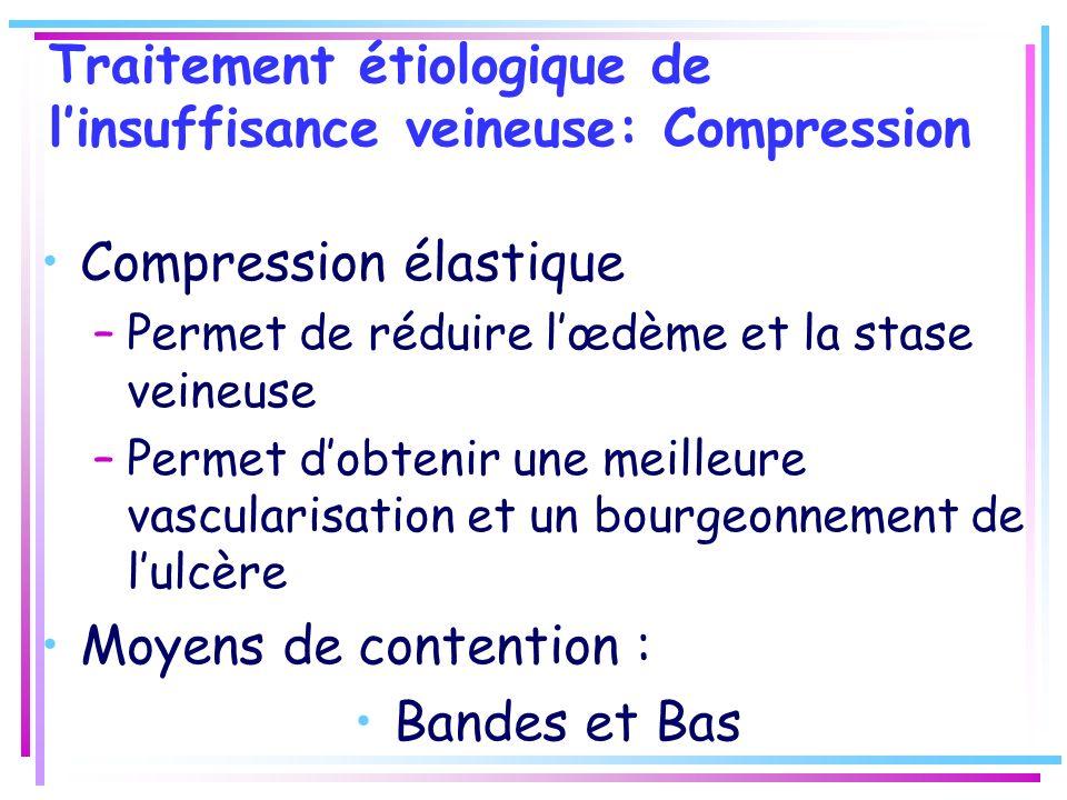 Traitement étiologique de l'insuffisance veineuse: Compression