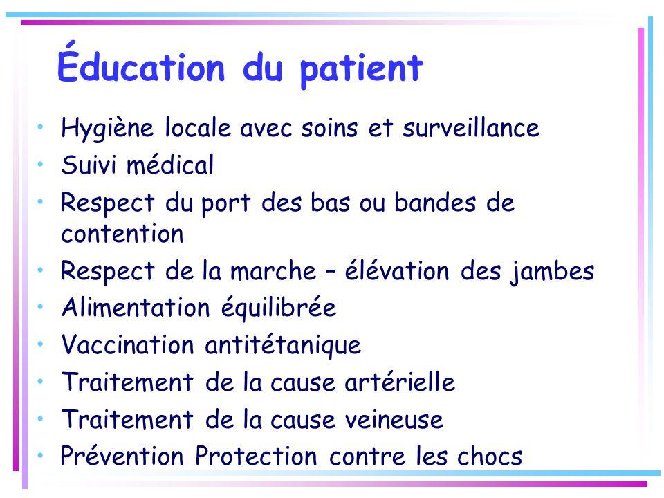 Éducation du patient Hygiène locale avec soins et surveillance