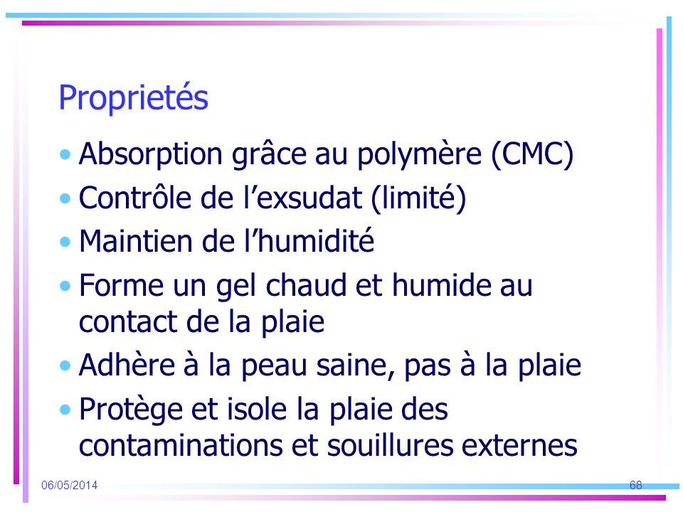 Proprietés Absorption grâce au polymère (CMC)