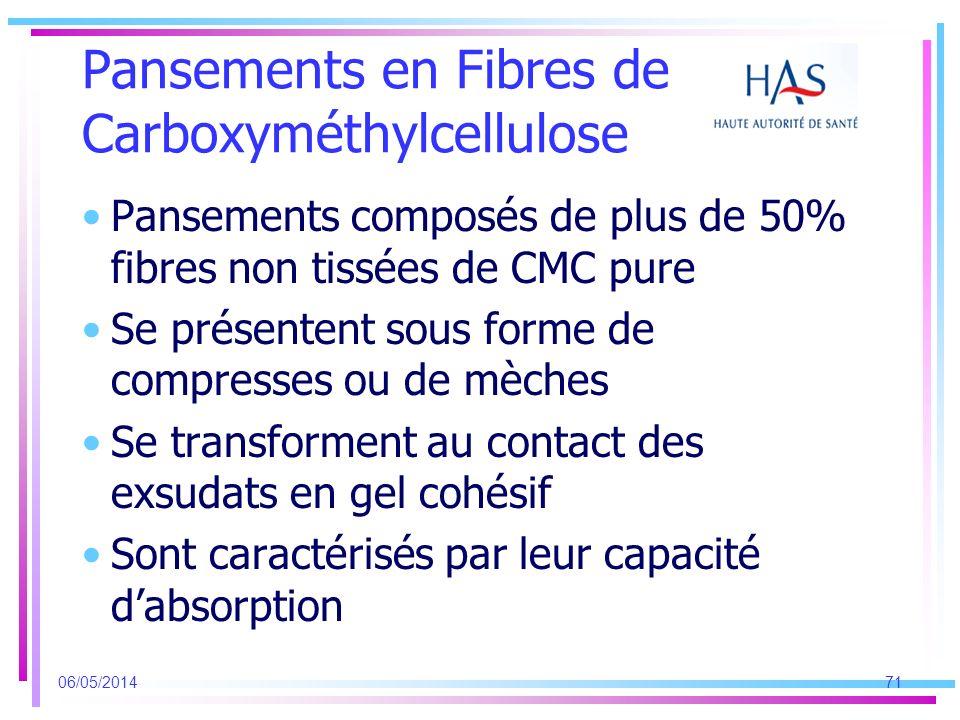 Pansements en Fibres de Carboxyméthylcellulose