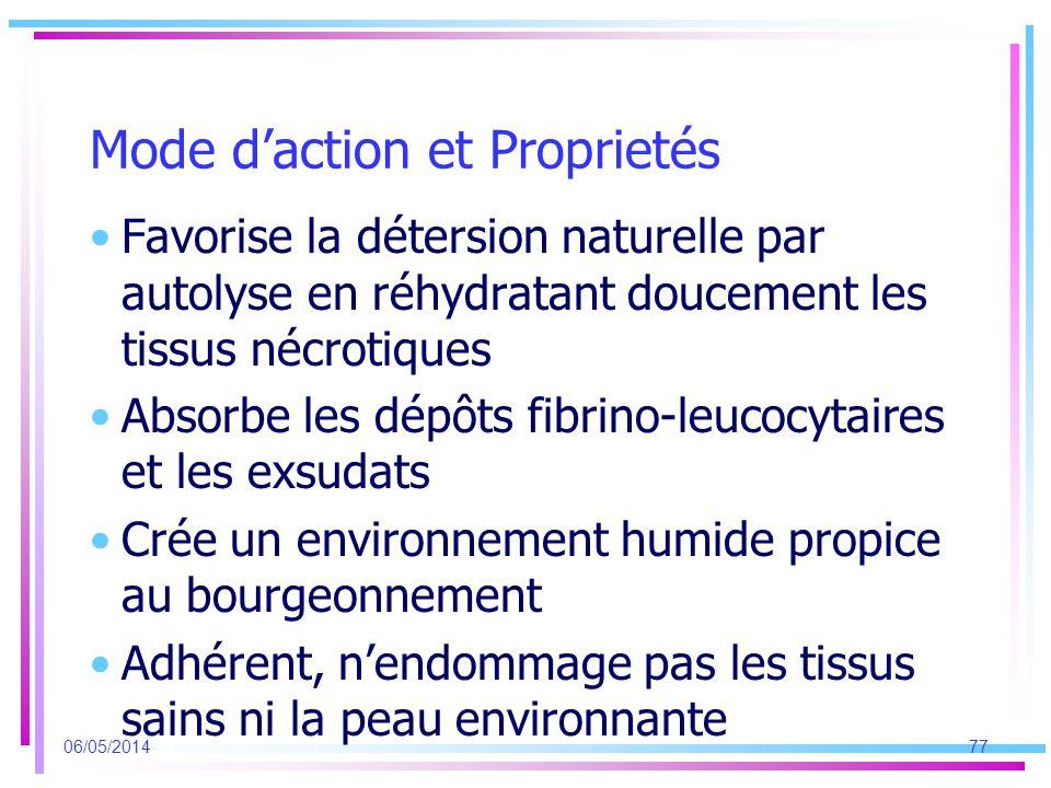 Mode d'action et Proprietés