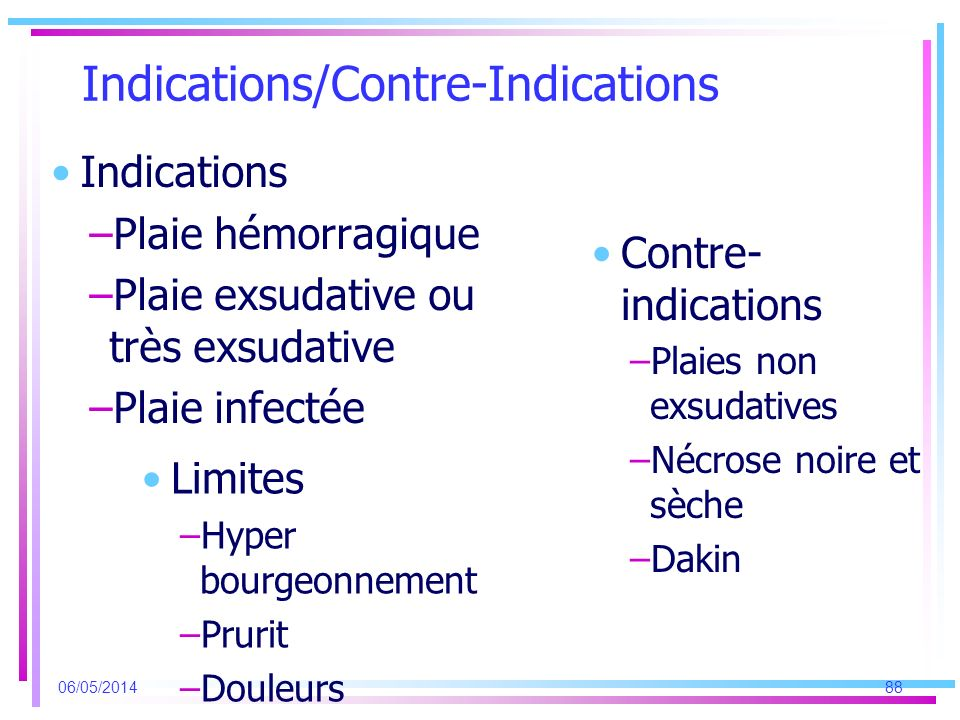 Indications/Contre-Indications