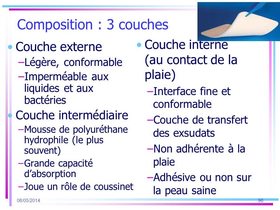 Composition : 3 couches Couche interne (au contact de la plaie)
