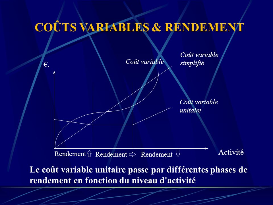 COÛTS VARIABLES & RENDEMENT