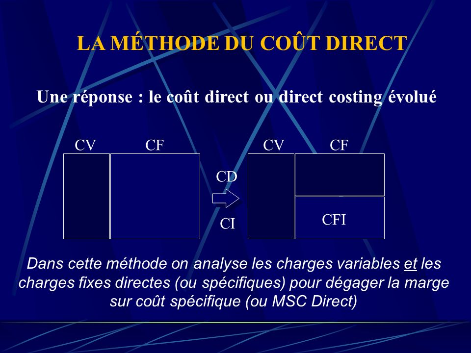 LA MÉTHODE DU COÛT DIRECT