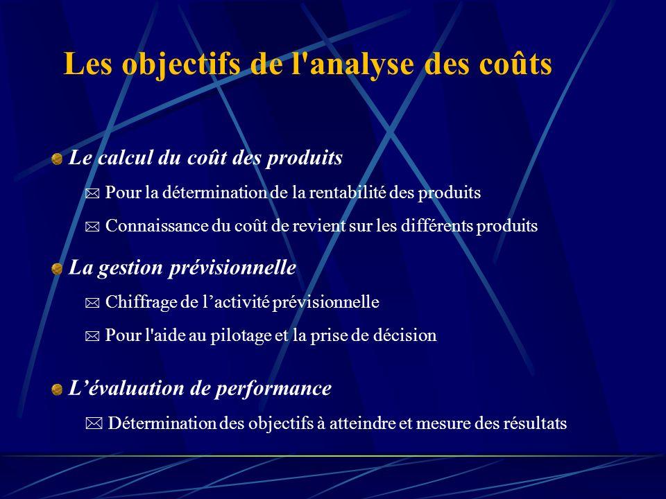 Les objectifs de l analyse des coûts