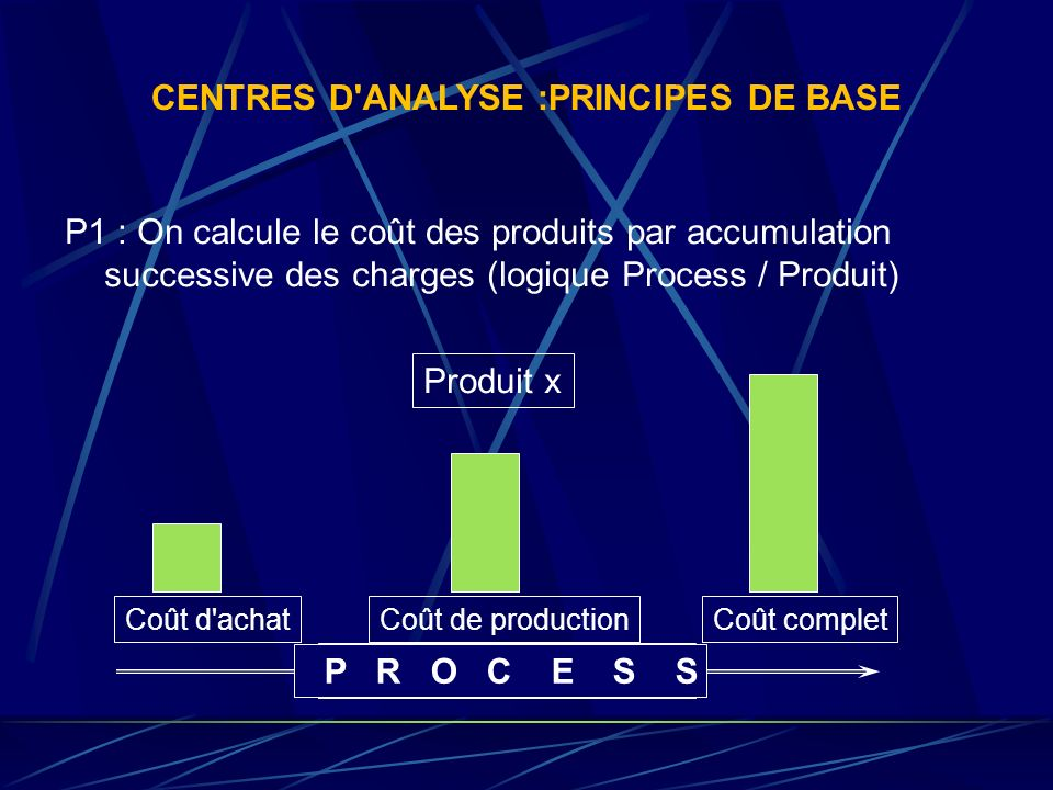 CENTRES D ANALYSE :PRINCIPES DE BASE