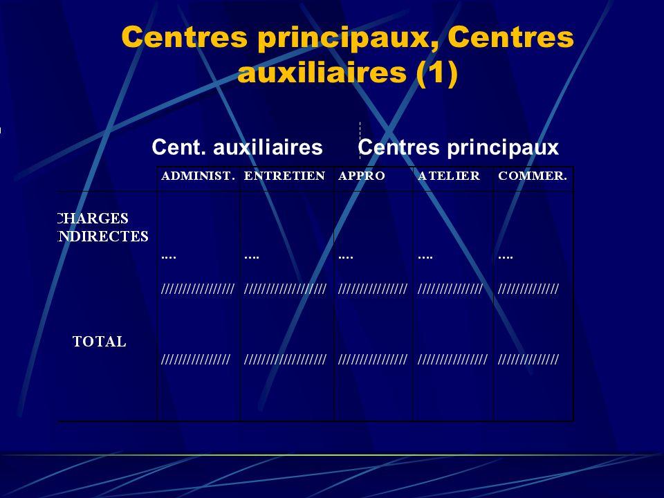 Centres principaux, Centres auxiliaires (1)