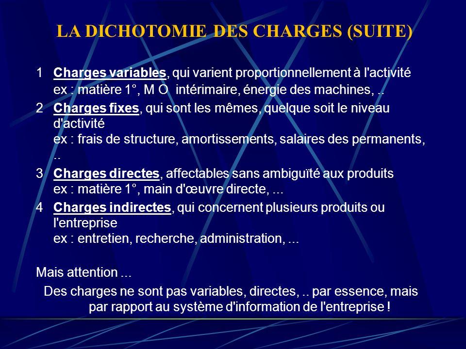 LA DICHOTOMIE DES CHARGES (SUITE)