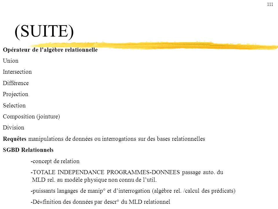 (SUITE) Opérateur de l'algèbre relationnelle Union Intersection