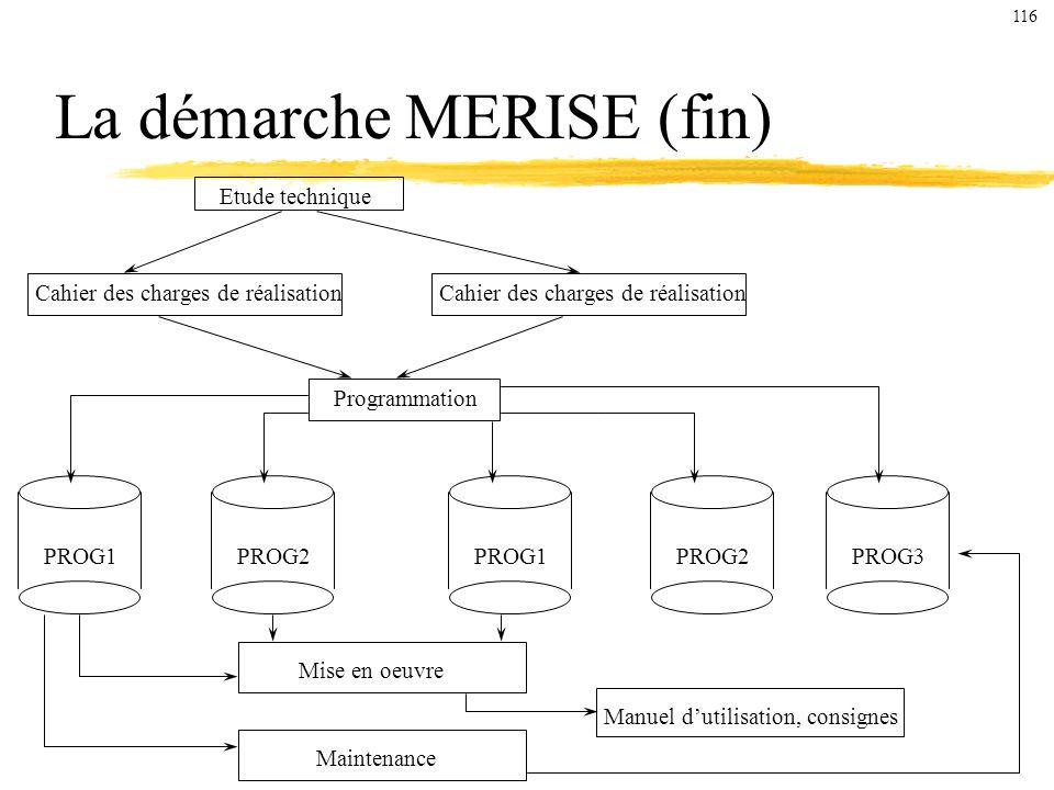La démarche MERISE (fin)