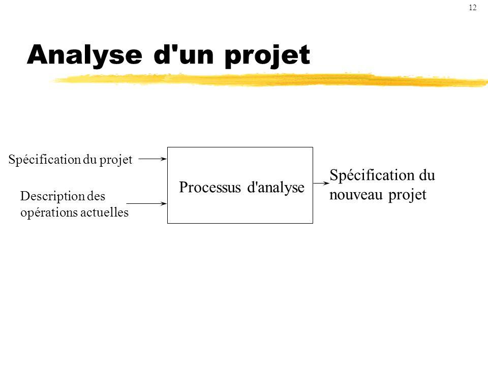 Analyse d un projet Spécification du nouveau projet
