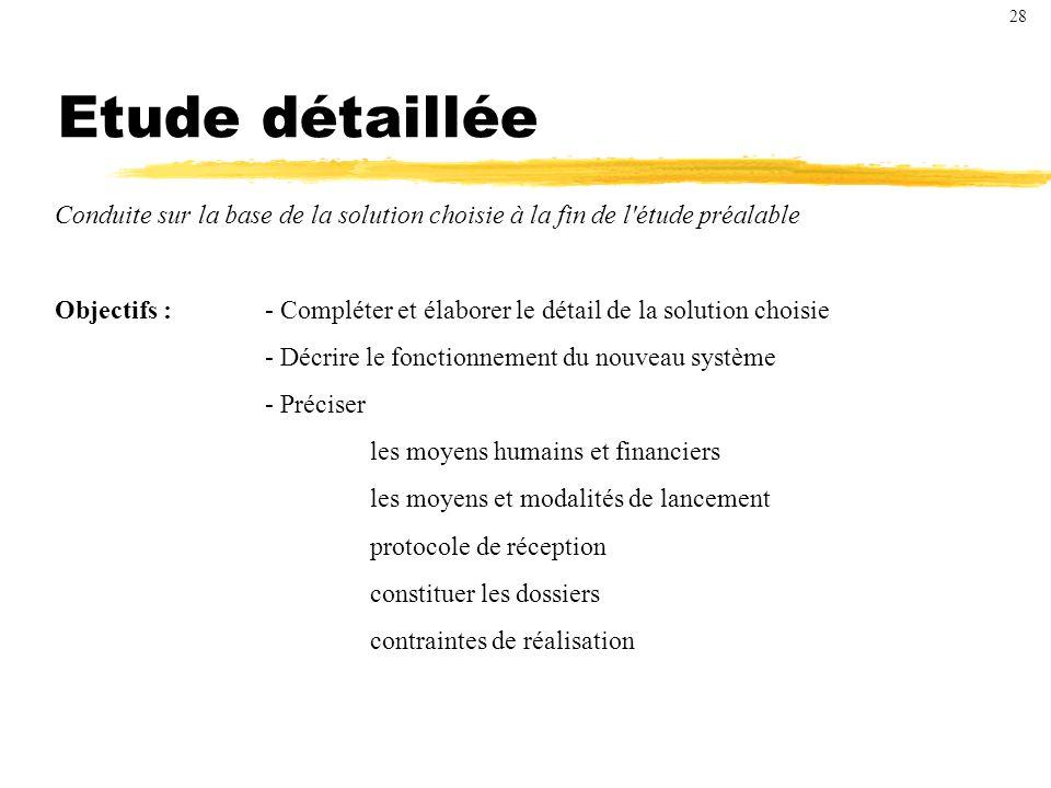 28 Etude détaillée. Conduite sur la base de la solution choisie à la fin de l étude préalable.