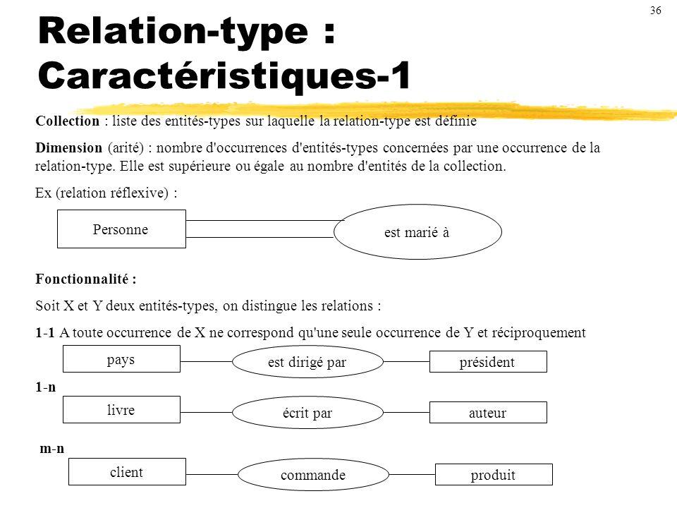 Relation-type : Caractéristiques-1